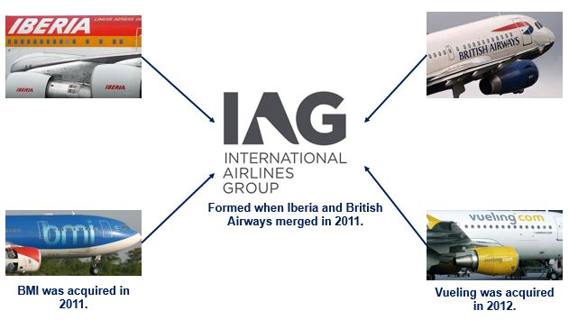 IAG British Airways Iberia