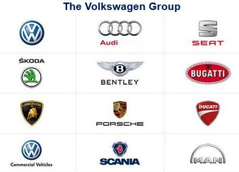 The Volkswagen Group