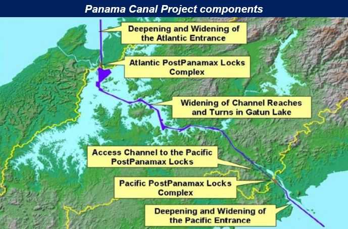 Panama canal project