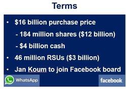 FacebookWhatsApp deal