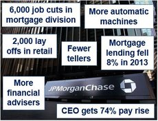 JP Morgan job cuts