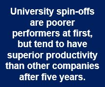 University spin-offs