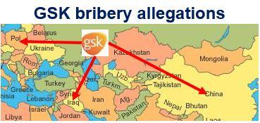 GSK Poland corruption