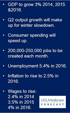 US economic forecast
