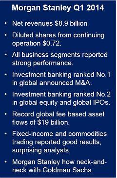 Morgan Stanley profits