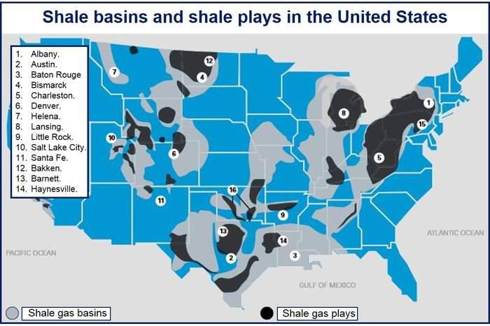 US shale gas