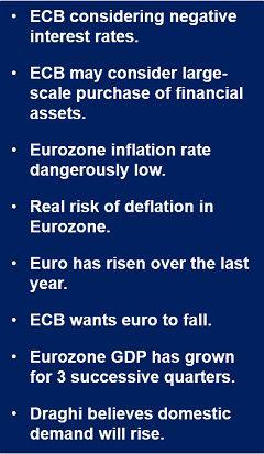ECB looser monetary policy