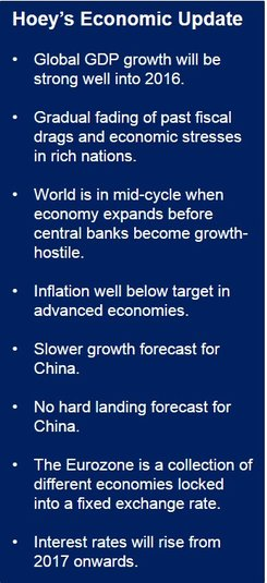 Global economic forecast