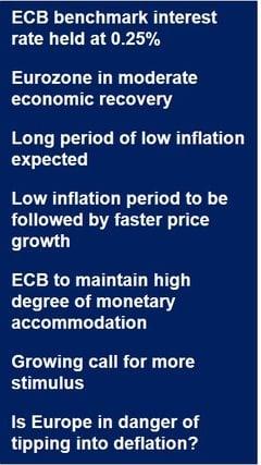 ECB holds interest rates