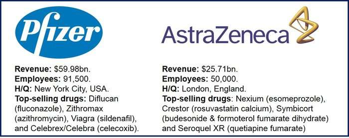 Second Pfizer AstraZeneca bid approach comfirmed