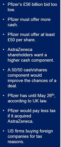 Pfizer must increase its AstraZeneca bid