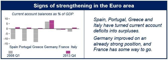 European reforms
