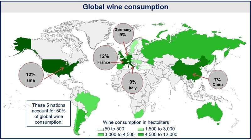 global wine market to 2017 Wine market globally the report spots on the leading market  wine market share (%) and growth ratio (%) in different areas, from 2017 to 2026.